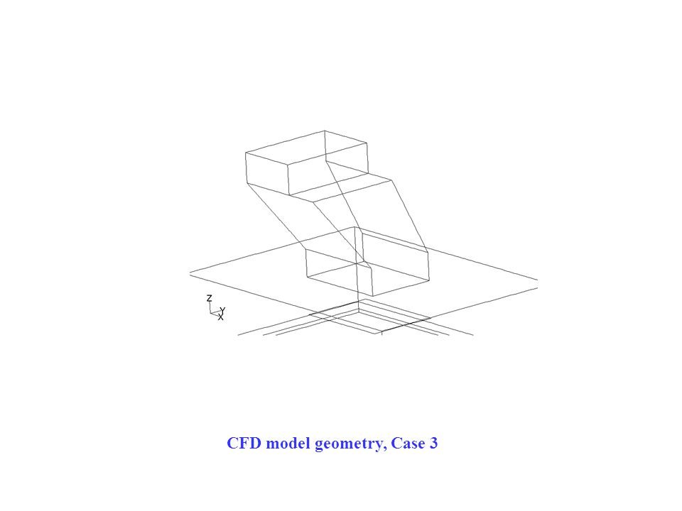 CFD model geometry, Case 3