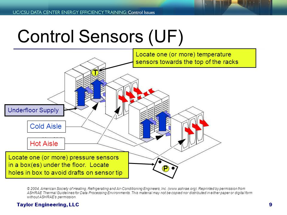 9Taylor Engineering, LLC Control Sensors (UF) © 2004, American Society of Heating, Refrigerating and Air-Conditioning Engineers, Inc. (www.ashrae.org)