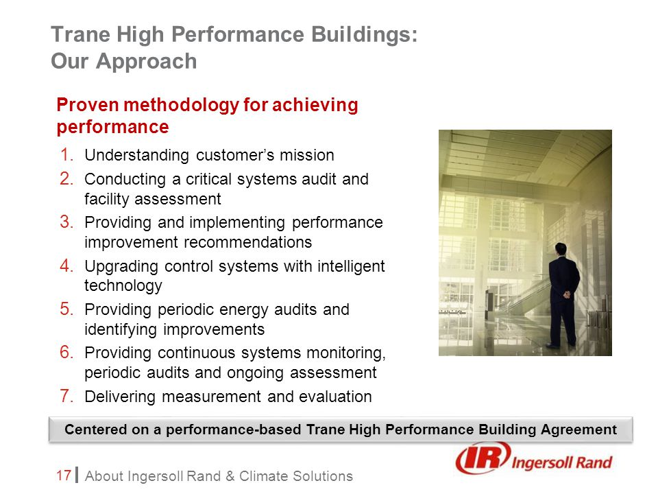 About Ingersoll Rand & Climate Solutions 17 Trane High Performance Buildings: Our Approach 1.