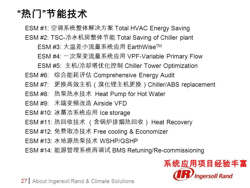 About Ingersoll Rand & Climate Solutions 27 ESM #1: 空调系统整体解决方案 Total HVAC Energy Saving ESM #2: TSC- 冷水机房整体节能 Total Saving of Chiller plant ESM #3: 大温差小流量系统应用 EarthWise TM ESM #4: 一次泵变流量系统应用 VPF-Variable Primary Flow ESM #5: 主机 / 冷却塔优化控制 Chiller Tower Optimization ESM #6: 综合能耗评估 Comprehensive Energy Audit ESM #7: 更换高效主机(溴化锂主机更换) Chiller/ABS replacement ESM #8: 热泵热水技术 Heat Pump for Hot Water ESM #9: 末端变频改造 Airside VFD ESM #10: 冰蓄冷系统应用 Ice storage ESM #11: 热回收技术 (含锅炉排烟热回收) Heat Recovery ESM #12: 免费取冷技术 Free cooling & Economizer ESM #13: 水地源热泵技术 WSHP/GSHP ESM #14: 能源管理系统再调试 BMS Retuning/Re-commissioning 热门 节能技术 系统应用项目经验丰富