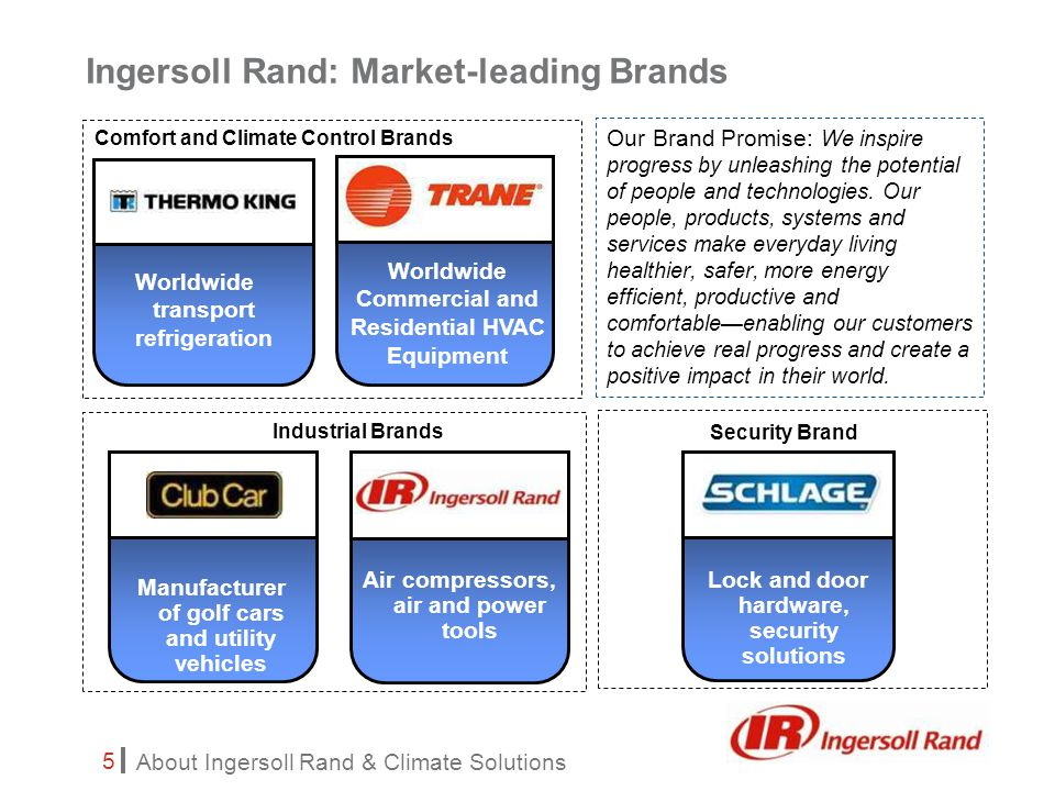 About Ingersoll Rand & Climate Solutions 5 Ingersoll Rand: Market-leading Brands Worldwide Commercial and Residential HVAC Equipment Lock and door hardware, security solutions Manufacturer of golf cars and utility vehicles Worldwide transport refrigeration Air compressors, air and power tools Comfort and Climate Control Brands Industrial Brands Security Brand Our Brand Promise: We inspire progress by unleashing the potential of people and technologies.