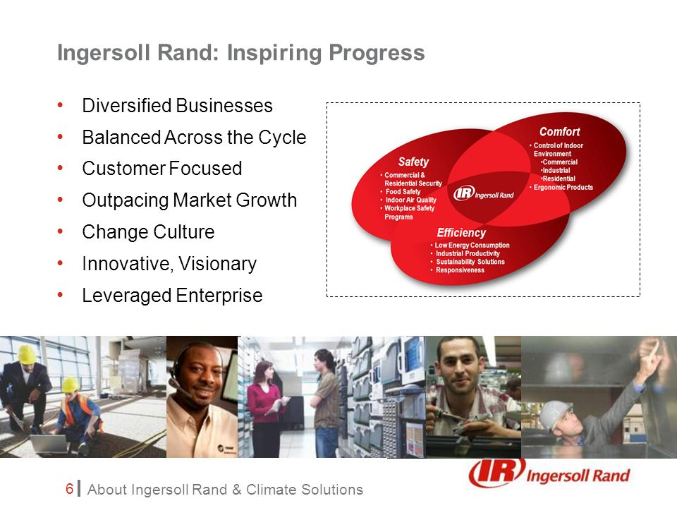 About Ingersoll Rand & Climate Solutions 6 Ingersoll Rand: Inspiring Progress Diversified Businesses Balanced Across the Cycle Customer Focused Outpacing Market Growth Change Culture Innovative, Visionary Leveraged Enterprise