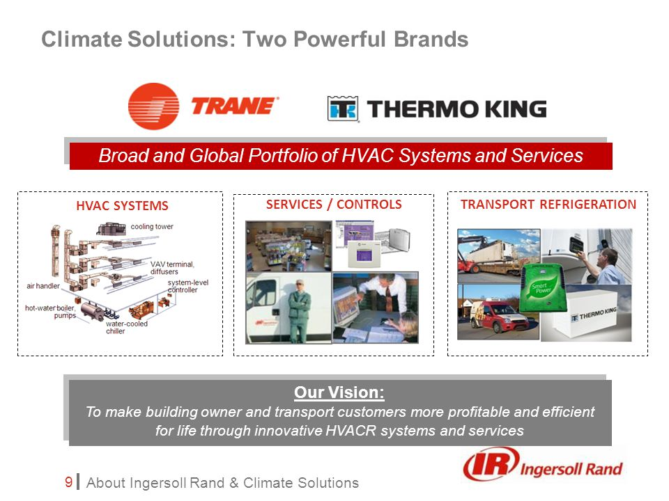 About Ingersoll Rand & Climate Solutions 9 Climate Solutions: Two Powerful Brands SERVICES / CONTROLS TRANSPORT REFRIGERATION HVAC SYSTEMS Broad and Global Portfolio of HVAC Systems and Services Our Vision: To make building owner and transport customers more profitable and efficient for life through innovative HVACR systems and services Our Vision: To make building owner and transport customers more profitable and efficient for life through innovative HVACR systems and services
