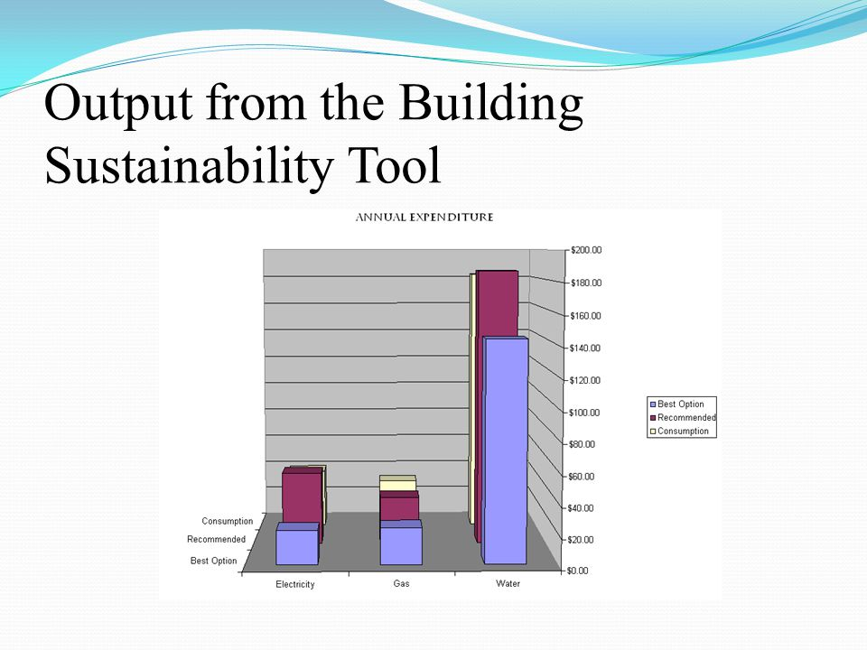 Output from the Building Sustainability Tool