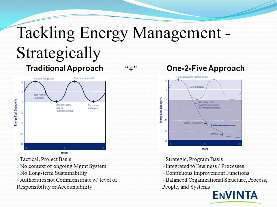 Tackling Energy Management - Strategically Traditional ApproachOne-2-Five Approach +  Tactical, Project Basis  No context of ongoing Mgmt System  No Long-term Sustainability  Authorities not Commensurate w/ level of Responsibility or Accountability  Strategic, Program Basis  Integrated to Business / Processes  Continuous Improvement Functions  Balanced Organizational Structure, Process, People, and Systems