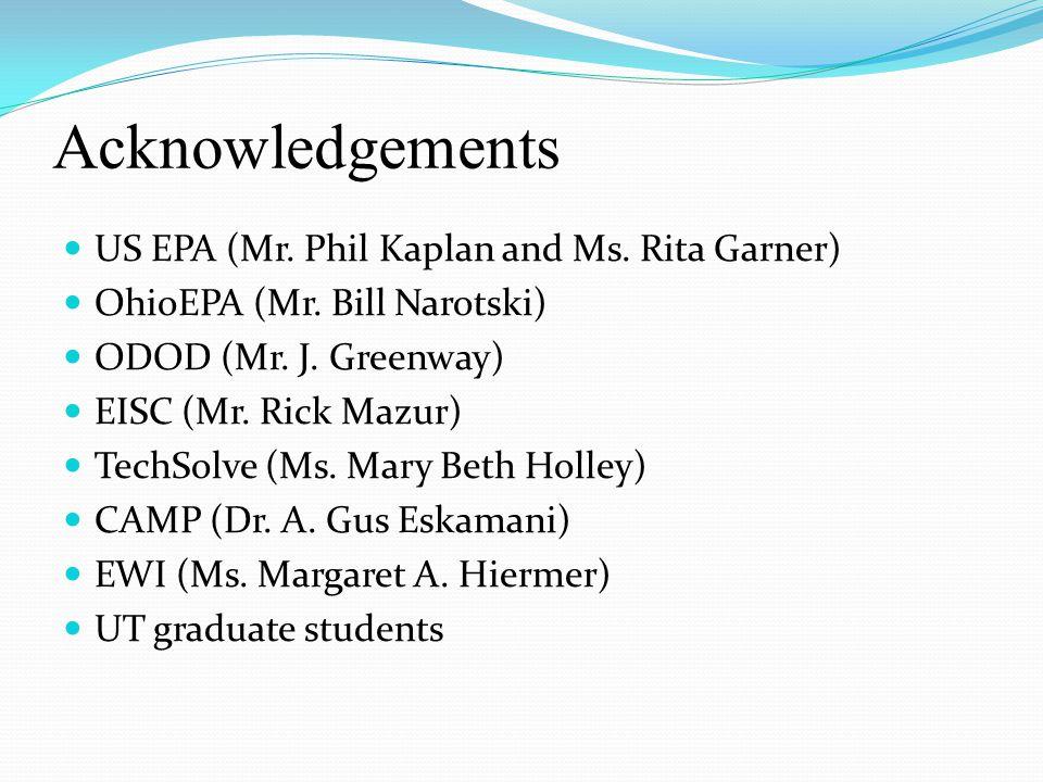 Acknowledgements US EPA (Mr.Phil Kaplan and Ms. Rita Garner) OhioEPA (Mr.