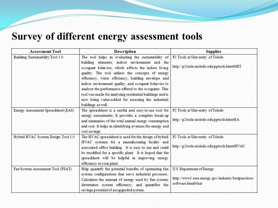Survey of different energy assessment tools Assessment ToolDescriptionSupplier Building Sustainability Tool 1.0 The tool helps in evaluating the sustainability of building elements, indoor environment and the occupant behavior, which affects the indoor living quality.