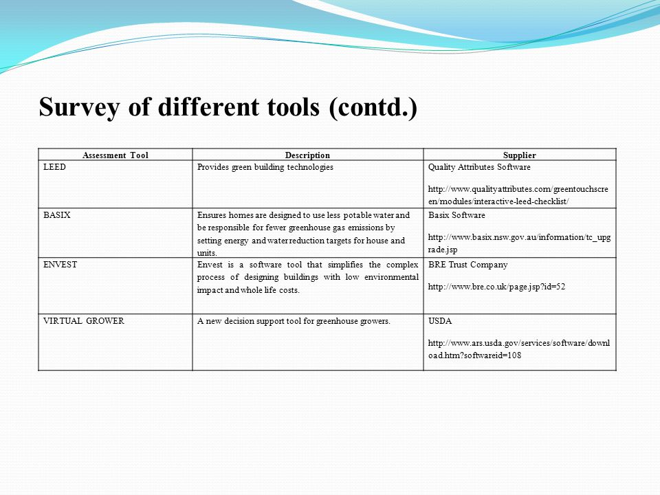 Survey of different tools (contd.) Assessment ToolDescriptionSupplier LEEDProvides green building technologies Quality Attributes Software http://www.qualityattributes.com/greentouchscre en/modules/interactive-leed-checklist/ BASIX Ensures homes are designed to use less potable water and be responsible for fewer greenhouse gas emissions by setting energy and water reduction targets for house and units.