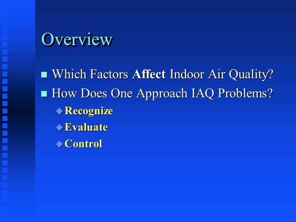 Definition of IAQ Investigator n Scientist, Detective, Public Relations, etc.