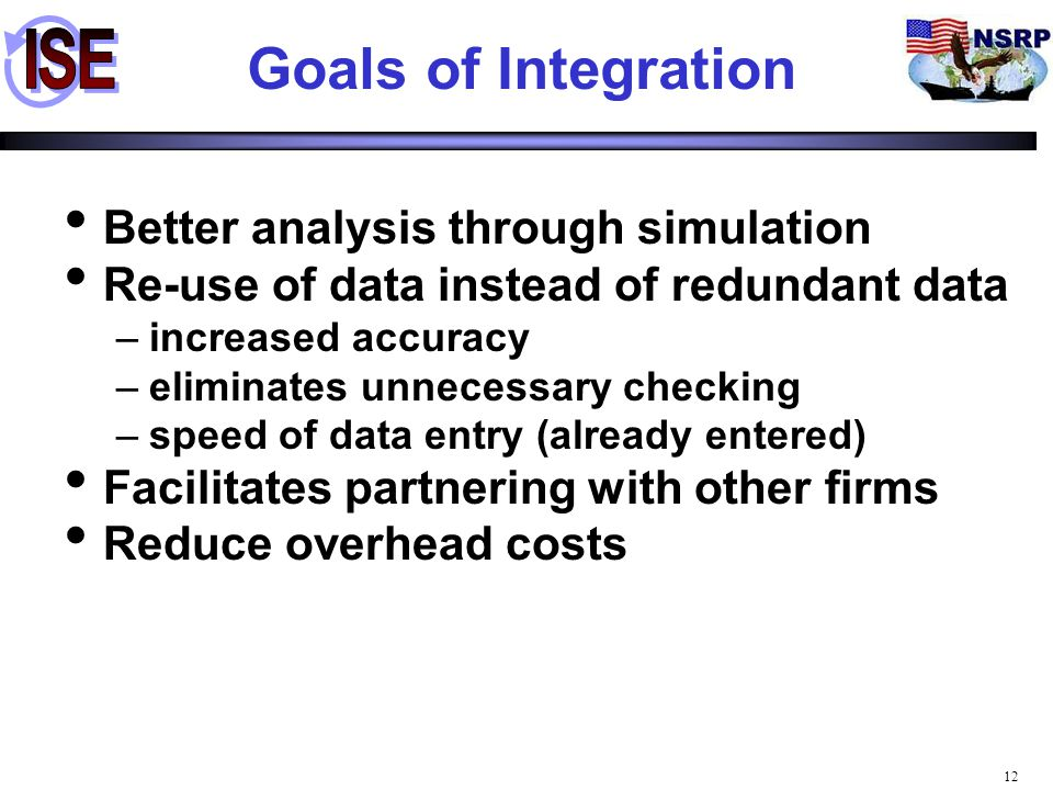 12 Goals of Integration Better analysis through simulation Re-use of data instead of redundant data –increased accuracy –eliminates unnecessary checki