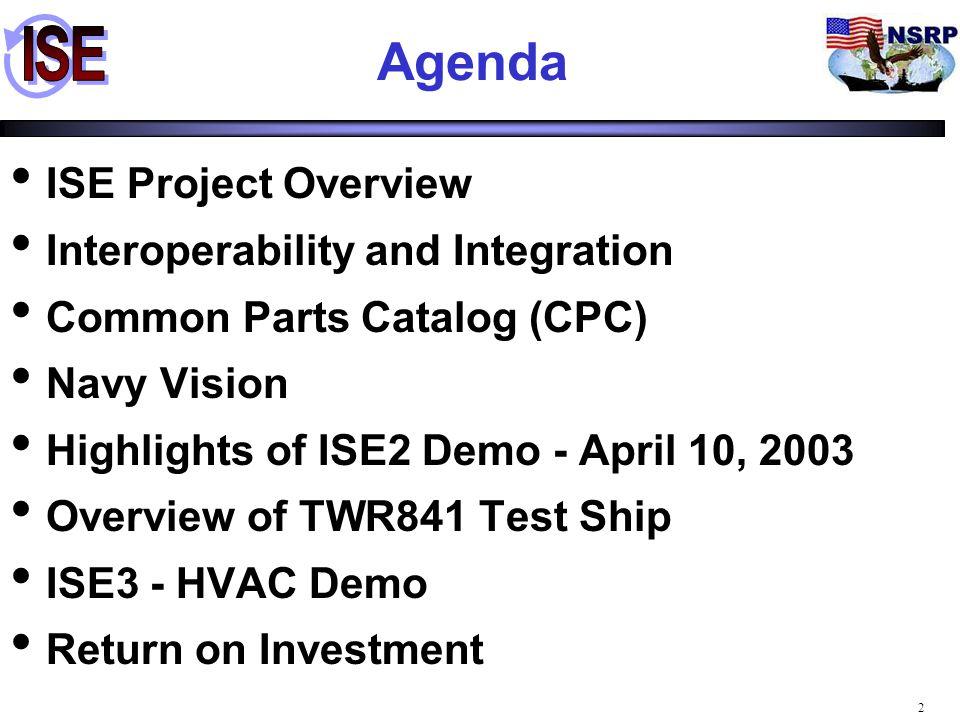 43 Importing into Tribon (Atlantec) Analysis (Simsmart ™) Analysis (Simsmart ™) Initial HVAC Design (ISDP) Initial HVAC Design (ISDP) Detailed Design Tool 1 (TRIBON) Detailed Design Tool 1 (TRIBON) Manufacturing (EB Sheet Metal) Manufacturing (EB Sheet Metal) Teaming Shipyard Detailed Design (FORAN) Teaming Shipyard Detailed Design (FORAN) Analysis Detailed Design Tool 2 (CATIA) Detailed Design Tool 2 (CATIA) Parts (CPC) Legend demonstrated discussed Order Material Parts (CPC) Parts (CPC) Parts Catalog CAD Tool Parts (CPC) Parts (CPC) Analysis Tool Manufacturing Detailed Design Tool 1 (TRIBON) Detailed Design Tool 1 (TRIBON)