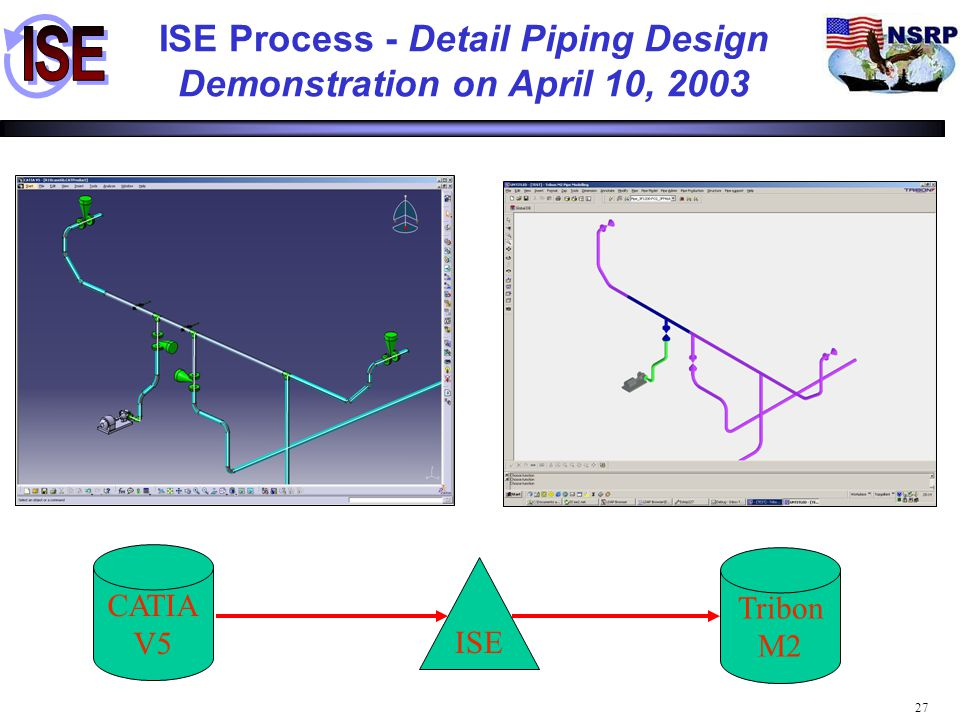 27 ISE Process - Detail Piping Design Demonstration on April 10, 2003 CATIA V5 Tribon M2 ISE