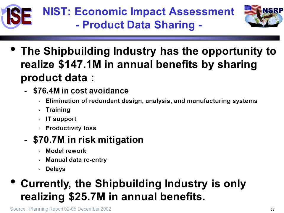 58 NIST: Economic Impact Assessment - Product Data Sharing - Source : Planning Report 02-05 December 2002 The Shipbuilding Industry has the opportunit