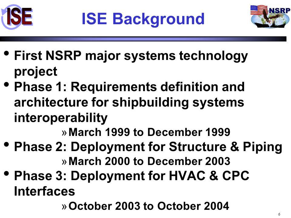 47 Teaming Shipyard Returns Part HVAC STEP Import Translator OUTPUT ISE3 P21 STEP file FORAN Database INPUT P21 STEP file FORAN HVAC STEP Export Translator ISE3 FORAN