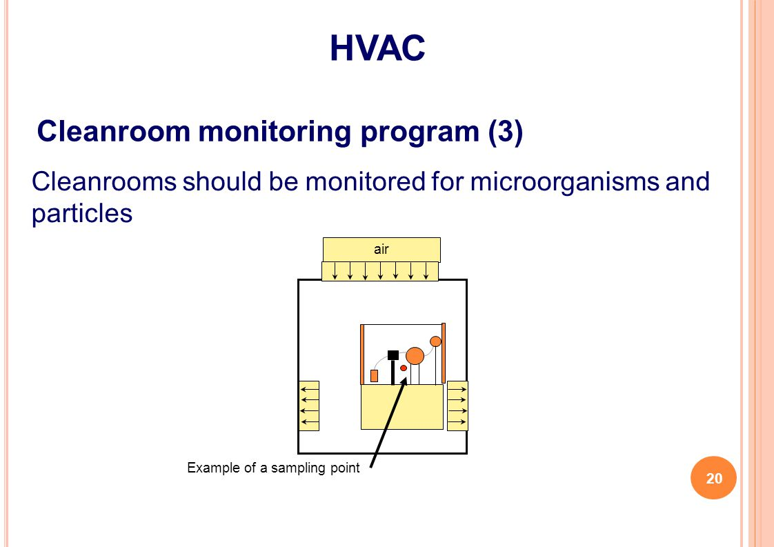 air Example of a sampling point Cleanroom monitoring program (3) Cleanrooms should be monitored for microorganisms and particles HVAC 20