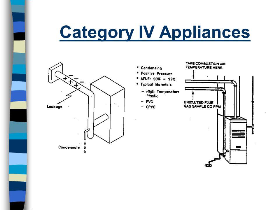 Category IV Appliances