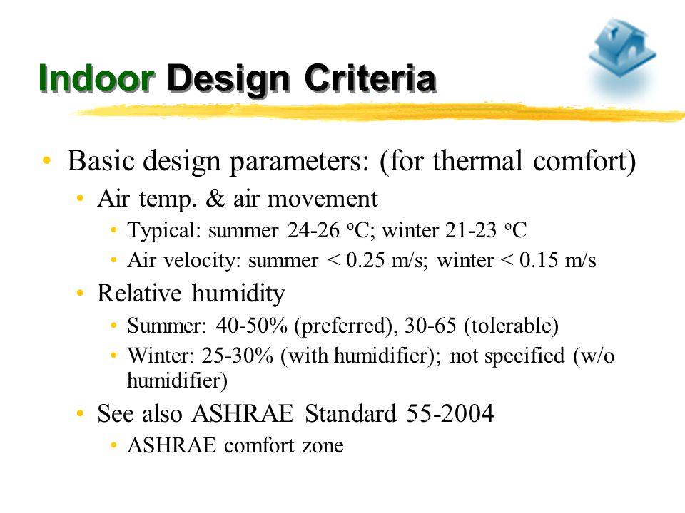 Indoor Design Criteria Basic design parameters: (for thermal comfort) Air temp. & air movement Typical: summer 24-26 o C; winter 21-23 o C Air velocit
