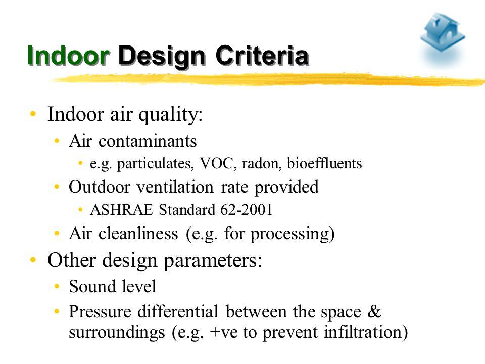 Indoor Design Criteria Indoor air quality: Air contaminants e.g. particulates, VOC, radon, bioeffluents Outdoor ventilation rate provided ASHRAE Stand