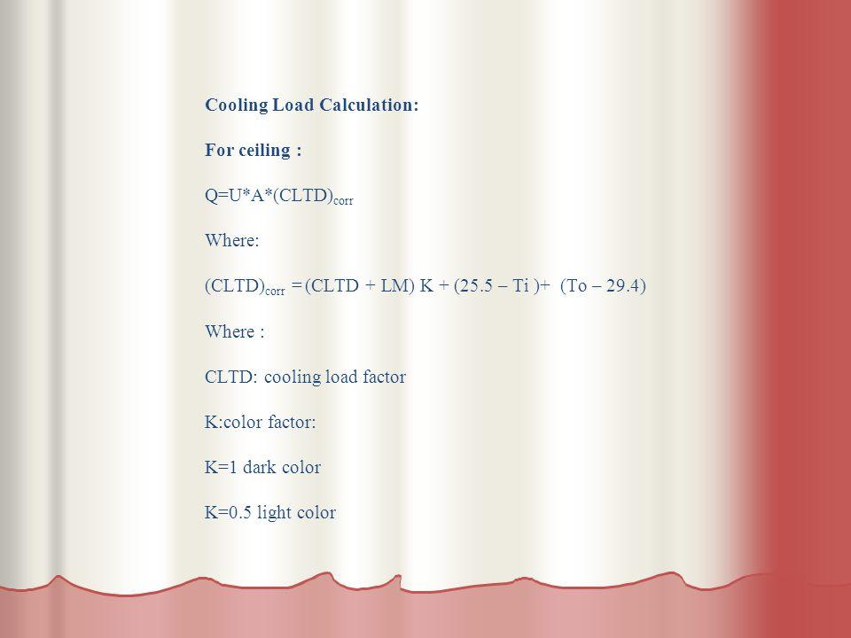 Cooling Load Calculation: For ceiling : Q=U*A*(CLTD) corr Where: (CLTD) corr = (CLTD + LM) K + (25.5 – Ti )+ (To – 29.4) Where : CLTD: cooling load fa