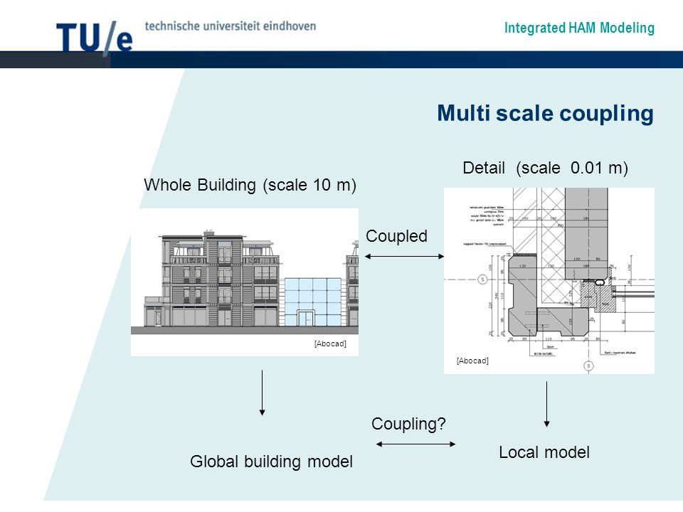 Integrated HAM Modeling Multi scale coupling Whole Building (scale 10 m) Global building model [Abocad] Detail (scale 0.01 m) Local model Coupling.
