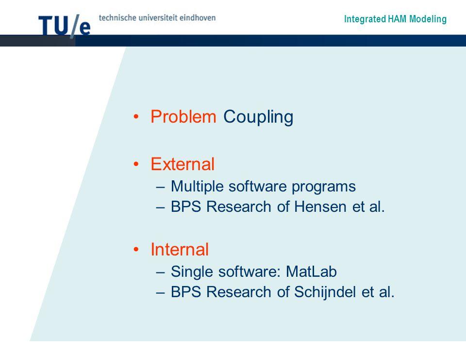 Integrated HAM Modeling Problem Coupling External –Multiple software programs –BPS Research of Hensen et al.