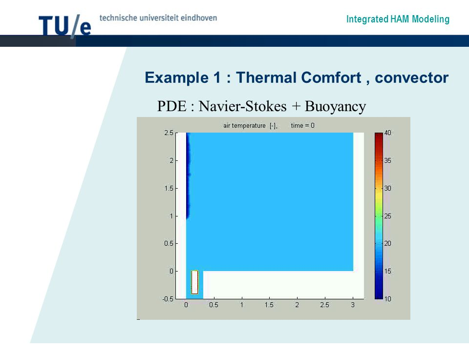 Integrated HAM Modeling Example 1 : Thermal Comfort, convector PDE : Navier-Stokes + Buoyancy