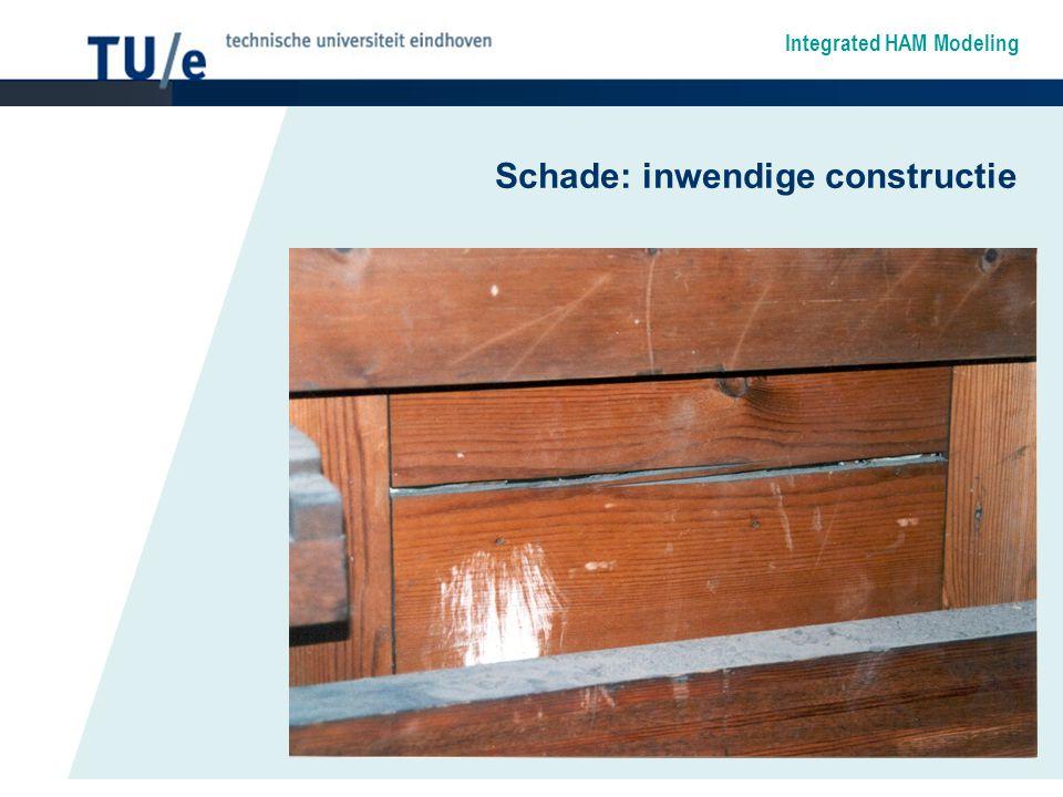 Integrated HAM Modeling Schade: inwendige constructie