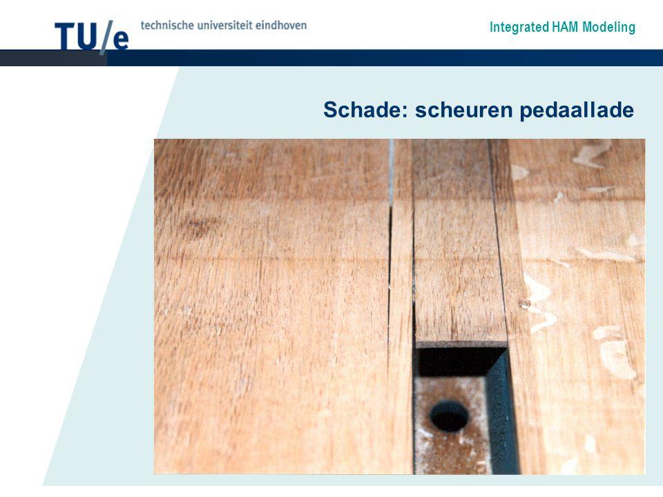Integrated HAM Modeling Schade: scheuren pedaallade