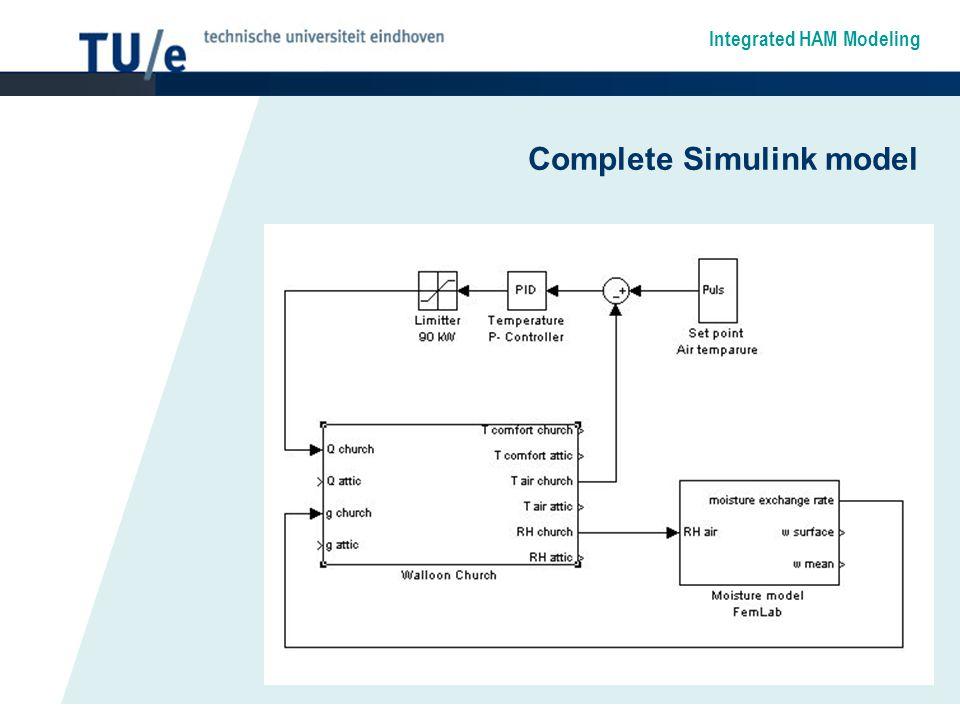 Integrated HAM Modeling Complete Simulink model