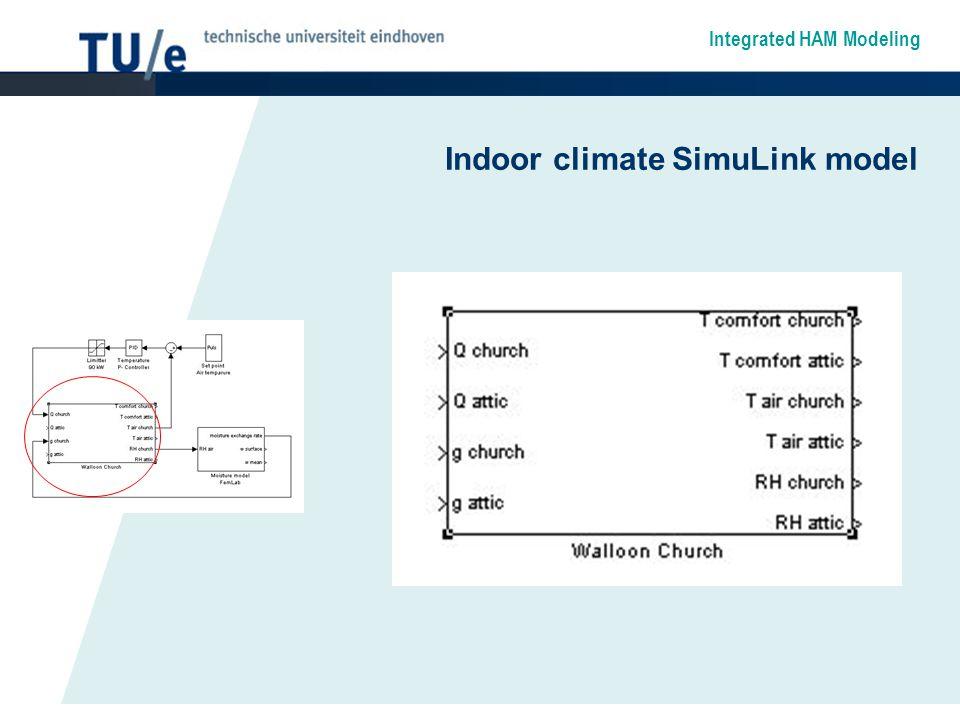 Integrated HAM Modeling Indoor climate SimuLink model