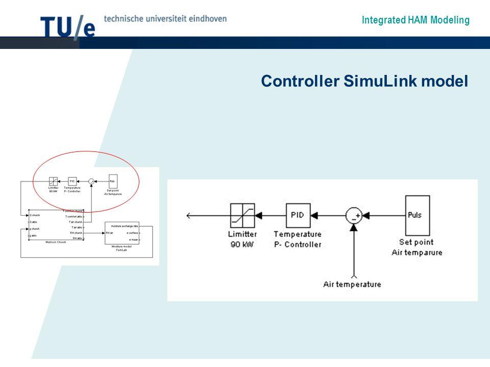 Integrated HAM Modeling Controller SimuLink model