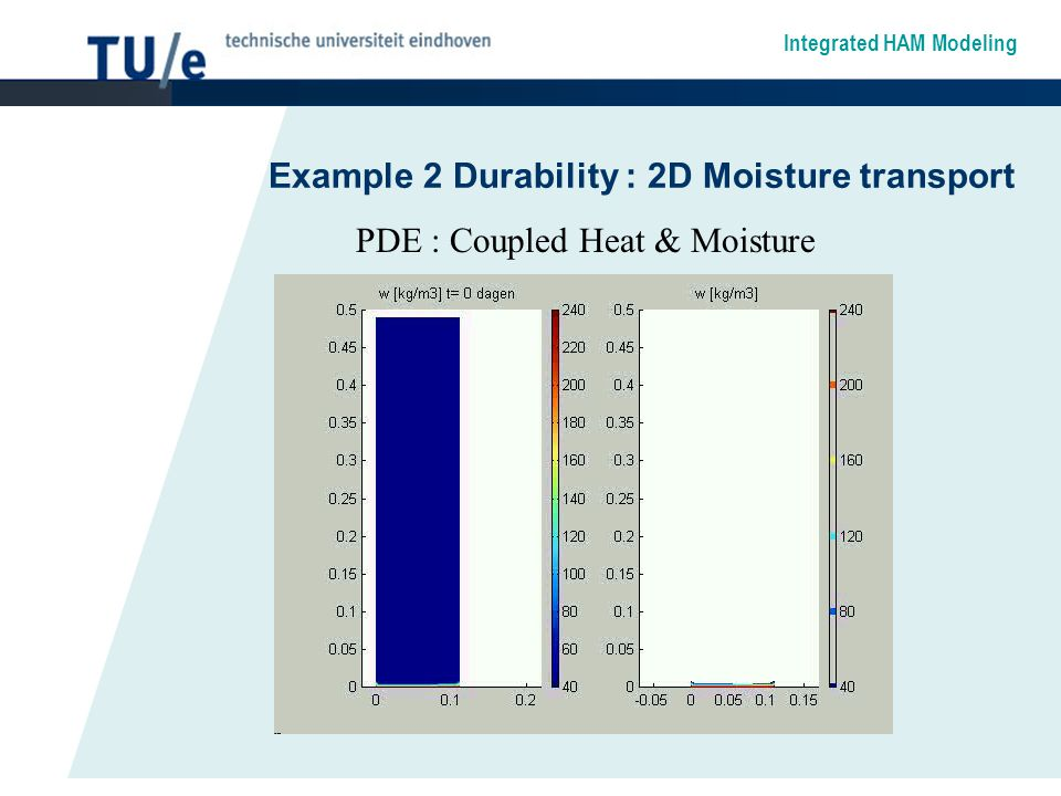 Integrated HAM Modeling Example 2 Durability : 2D Moisture transport PDE : Coupled Heat & Moisture