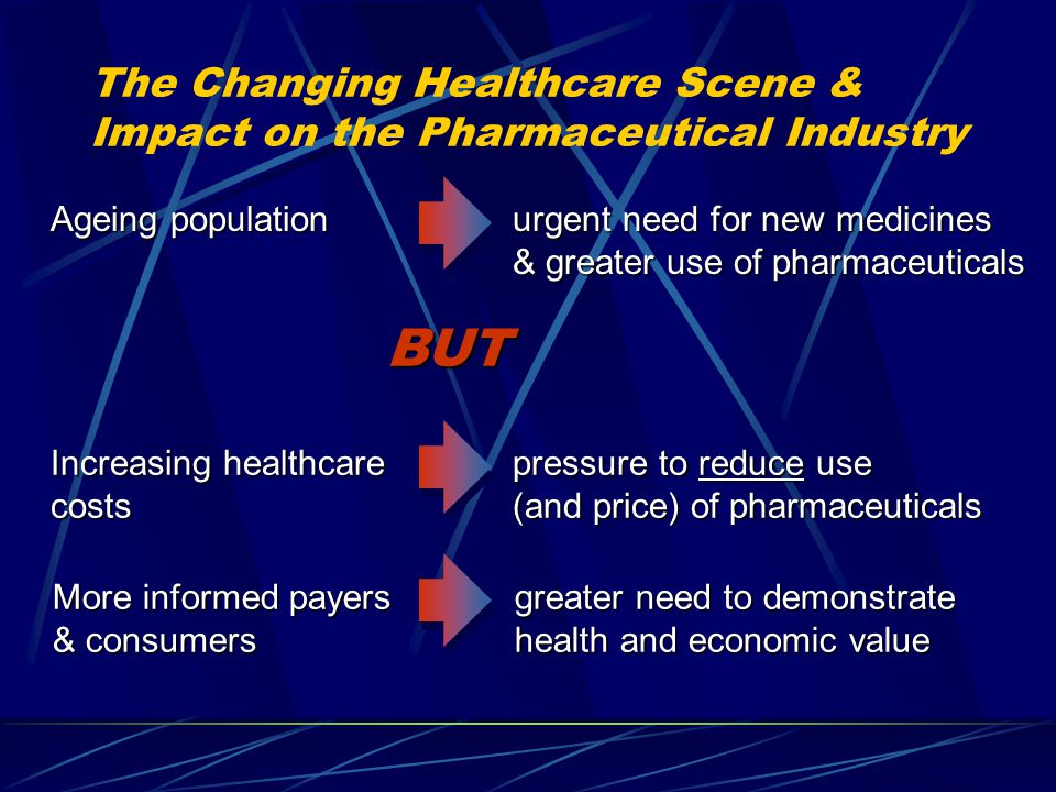 BUT More informed payersgreater need to demonstrate & consumershealth and economic value Increasing healthcarepressure to reduce use costs(and price) of pharmaceuticals Ageing populationurgent need for new medicines & greater use of pharmaceuticals The Changing Healthcare Scene & Impact on the Pharmaceutical Industry