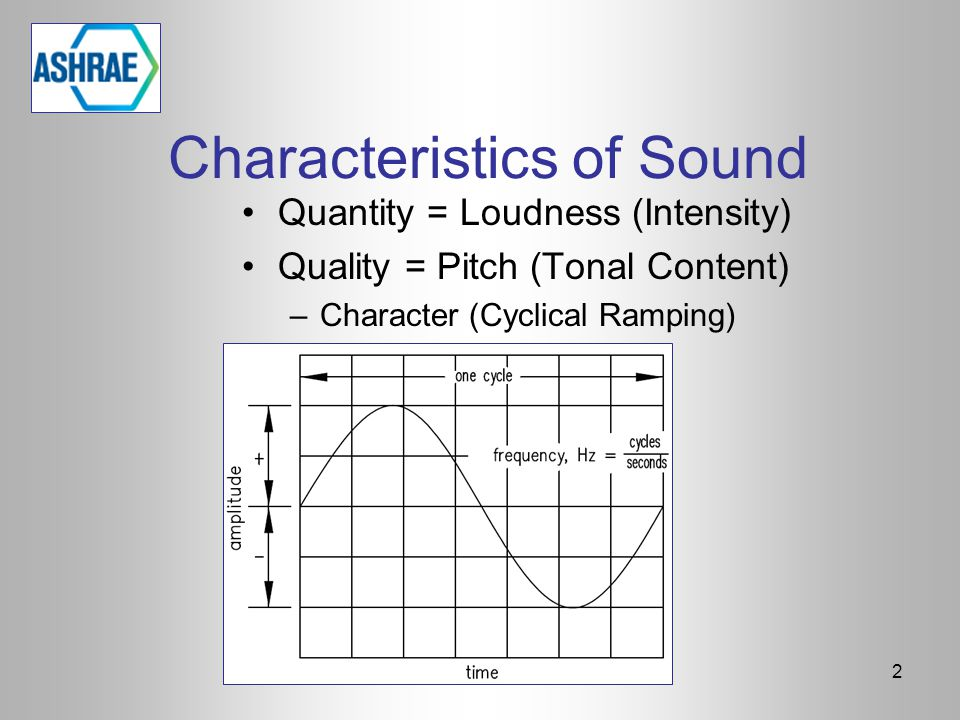 2 Characteristics of Sound Quantity = Loudness (Intensity) Quality = Pitch (Tonal Content) –Character (Cyclical Ramping)