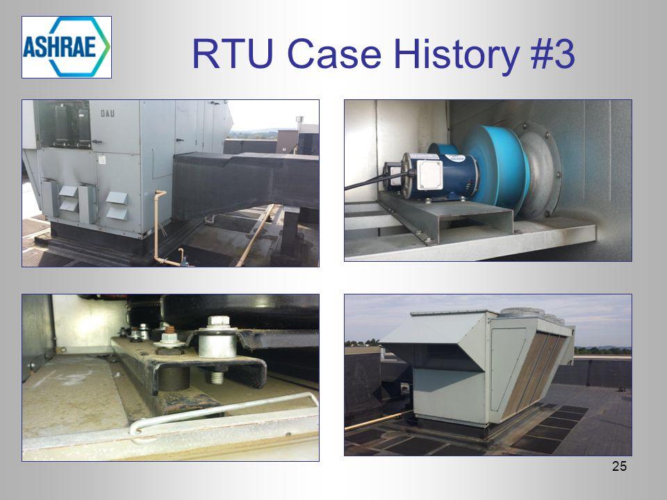 RTU Case History #3 25