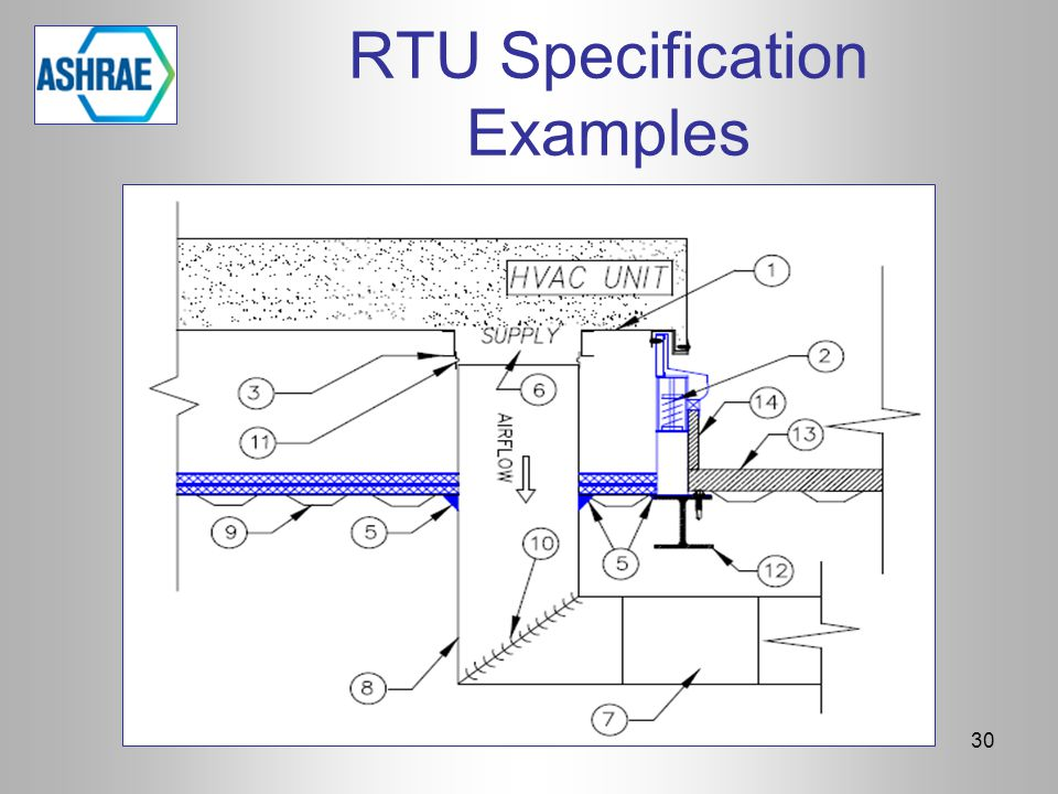 RTU Specification Examples 30