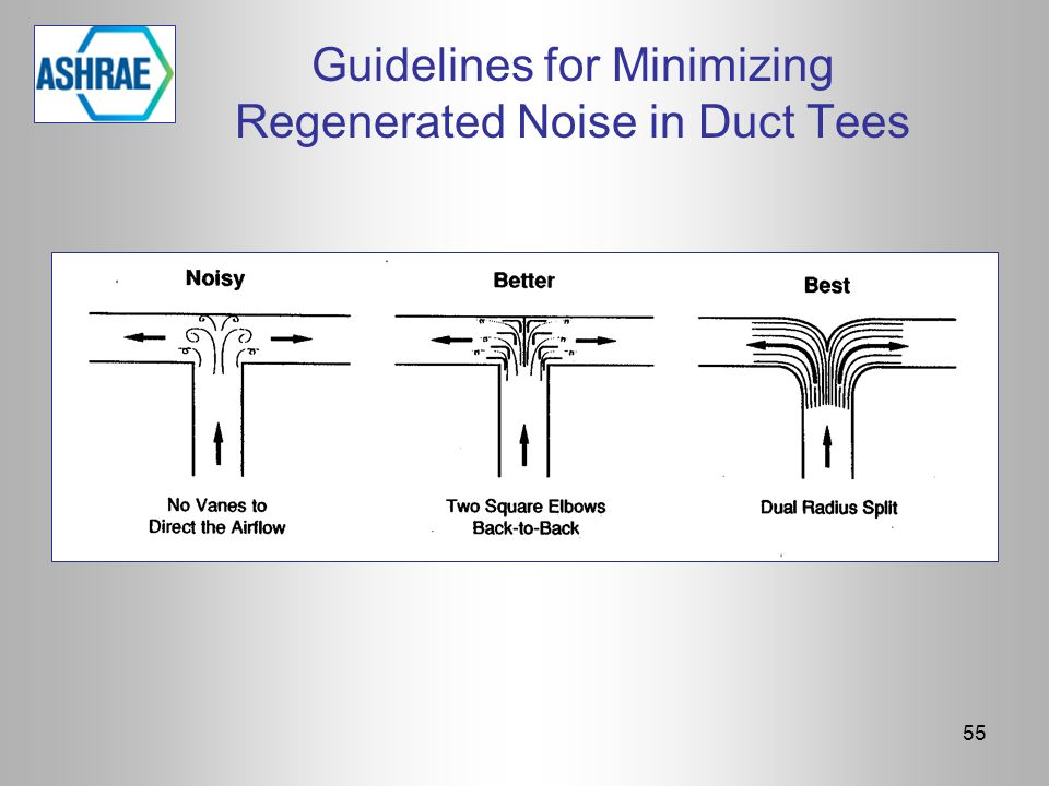 55 Guidelines for Minimizing Regenerated Noise in Duct Tees