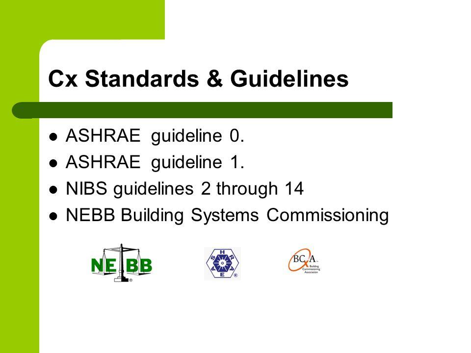 Cx Standards & Guidelines ASHRAE guideline 0. ASHRAE guideline 1.
