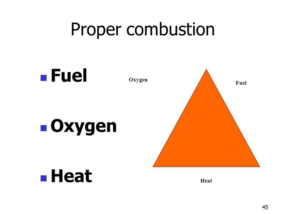 45 Proper combustion Fuel Oxygen Heat Fuel Oxygen Heat