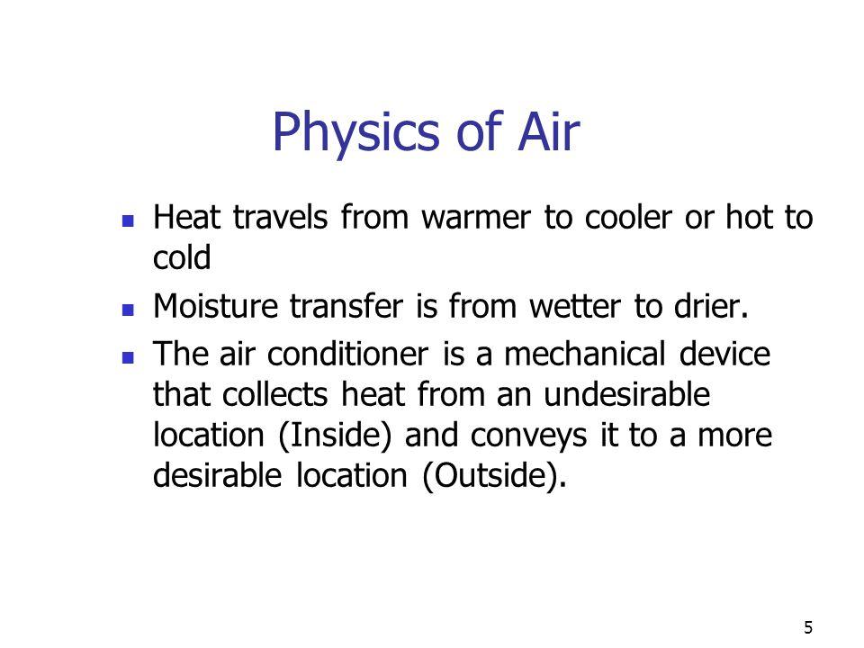 46 Heater Locations Horizontal 1.Attic 2. Crawlspace Upflow 1.