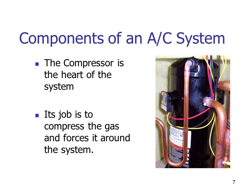 7 Components of an A/C System The Compressor is the heart of the system Its job is to compress the gas and forces it around the system.