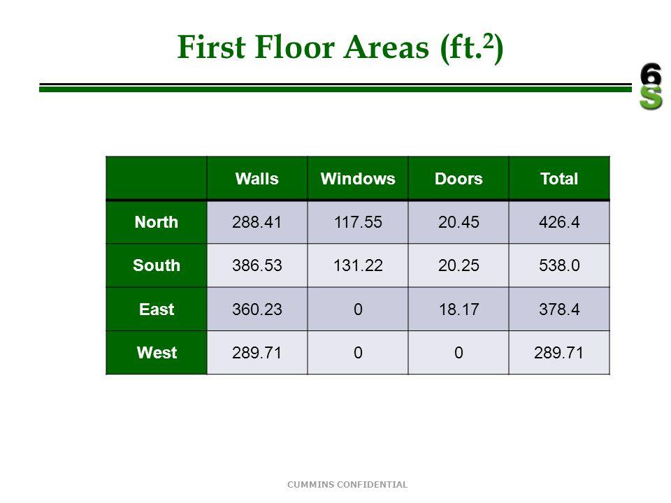 CUMMINS CONFIDENTIAL Second Floor Areas (ft.