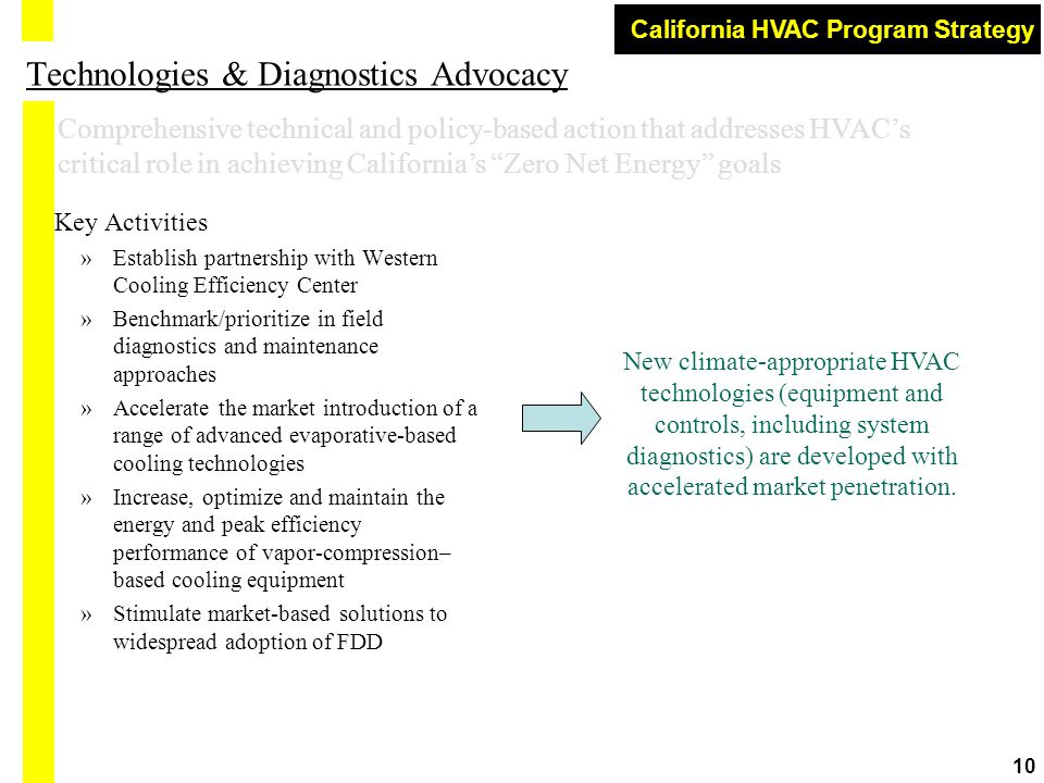 California HVAC Program Strategy 10 Technologies & Diagnostics Advocacy Key Activities »Establish partnership with Western Cooling Efficiency Center »Benchmark/prioritize in field diagnostics and maintenance approaches »Accelerate the market introduction of a range of advanced evaporative-based cooling technologies »Increase, optimize and maintain the energy and peak efficiency performance of vapor-compression– based cooling equipment »Stimulate market-based solutions to widespread adoption of FDD Comprehensive technical and policy-based action that addresses HVAC's critical role in achieving California's Zero Net Energy goals New climate-appropriate HVAC technologies (equipment and controls, including system diagnostics) are developed with accelerated market penetration.