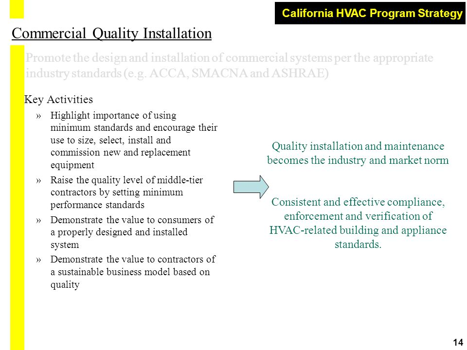 California HVAC Program Strategy 14 Commercial Quality Installation Key Activities »Highlight importance of using minimum standards and encourage their use to size, select, install and commission new and replacement equipment »Raise the quality level of middle-tier contractors by setting minimum performance standards »Demonstrate the value to consumers of a properly designed and installed system »Demonstrate the value to contractors of a sustainable business model based on quality Promote the design and installation of commercial systems per the appropriate industry standards (e.g.