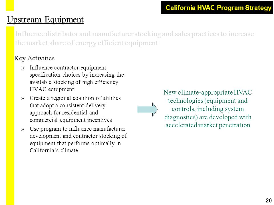 California HVAC Program Strategy 20 Upstream Equipment Key Activities »Influence contractor equipment specification choices by increasing the availabl