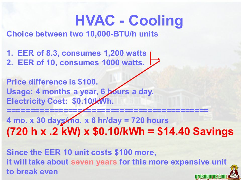 Choice between two 10,000-BTU/h units 1. EER of 8.3, consumes 1,200 watts 2. EER of 10, consumes 1000 watts. Price difference is $100. Usage: 4 months