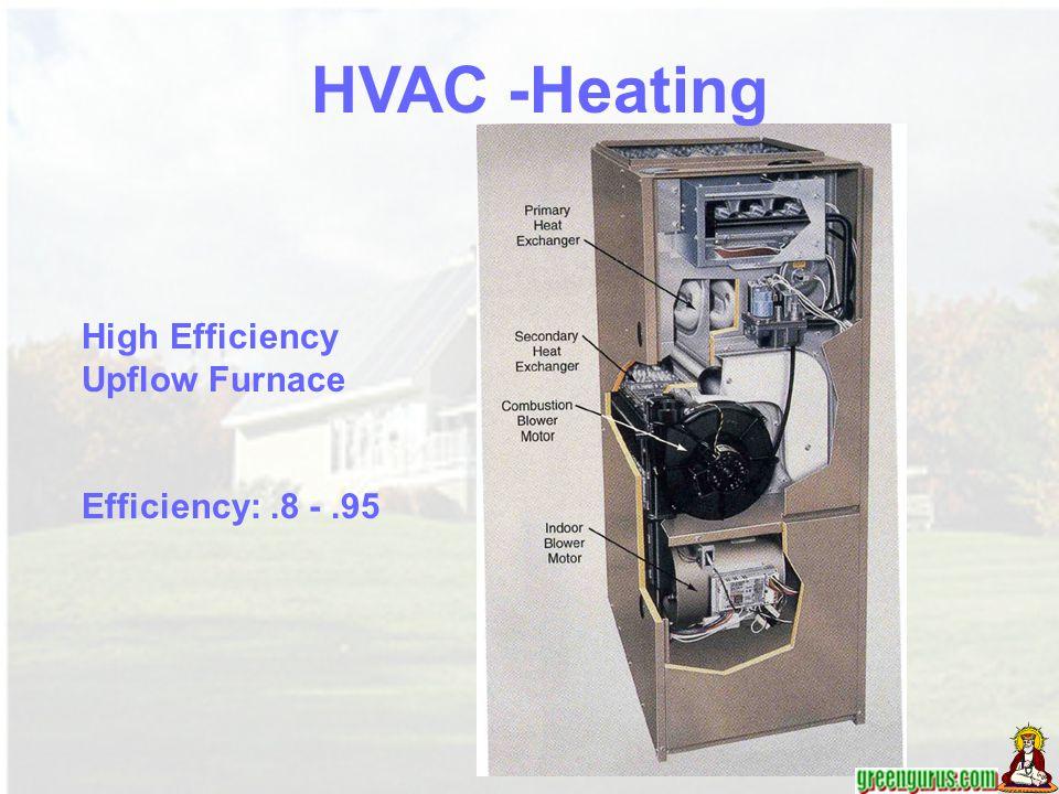 HVAC -Heating High Efficiency Upflow Furnace Efficiency:.8 -.95