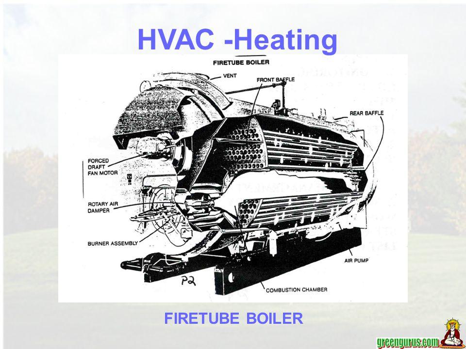 FIRETUBE BOILER HVAC -Heating