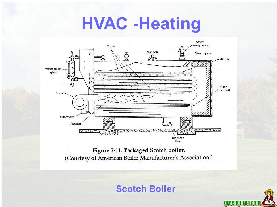 Scotch Boiler HVAC -Heating