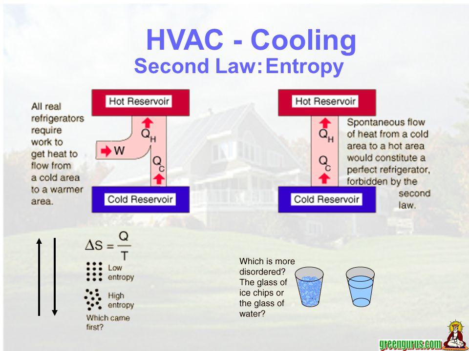 B = C + A velocity p Total p static dp HVAC Motors